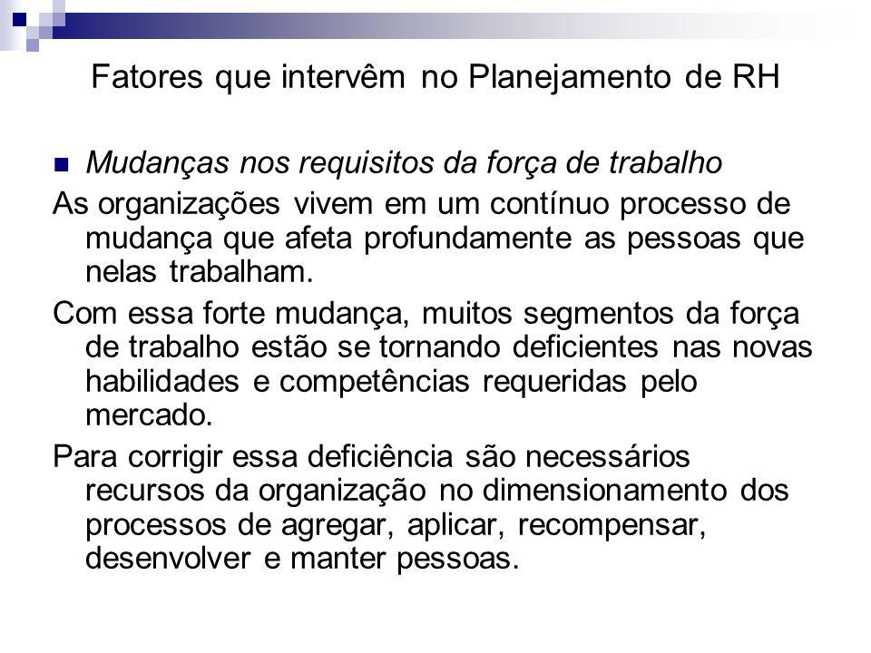 Fatores que intervêm no Planejamento de RH Mudanças nos requisitos da força de trabalho As organizações vivem em um contínuo processo de mudança que a