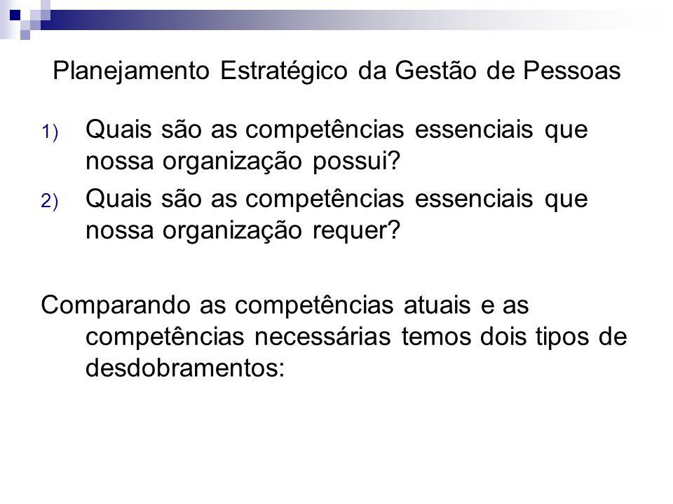 Planejamento Estratégico da Gestão de Pessoas 1) Quais são as competências essenciais que nossa organização possui? 2) Quais são as competências essen