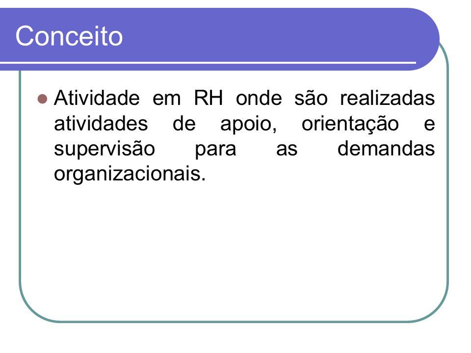 Conceito Atividade em RH onde são realizadas atividades de apoio, orientação e supervisão para as demandas organizacionais.