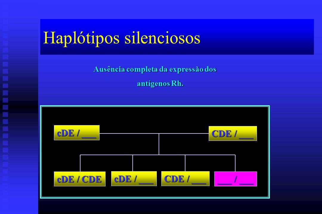 Haplótipos silenciosos cDE / ___ CDE / ___ cDE / CDE cDE / ___ CDE / ___ ___ / ___ Ausência completa da expressão dos antígenos Rh.
