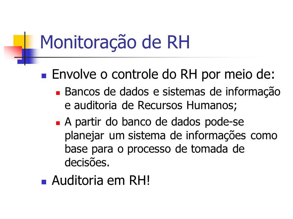 Monitoração de RH Envolve o controle do RH por meio de: Bancos de dados e sistemas de informação e auditoria de Recursos Humanos; A partir do banco de