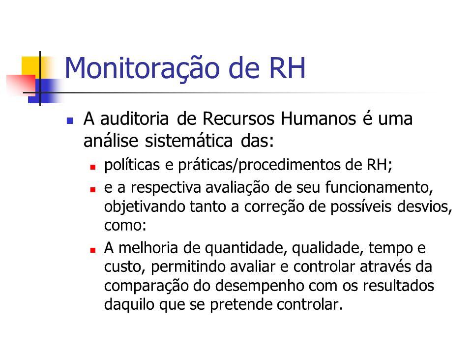 Monitoração de RH A auditoria de Recursos Humanos é uma análise sistemática das: políticas e práticas/procedimentos de RH; e a respectiva avaliação de
