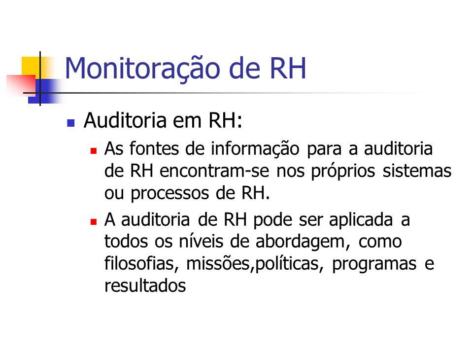 Monitoração de RH Auditoria em RH: As fontes de informação para a auditoria de RH encontram-se nos próprios sistemas ou processos de RH. A auditoria d