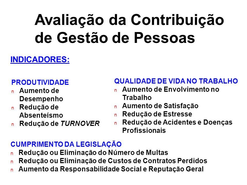 Avaliação da Contribuição de Gestão de Pessoas INDICADORES: PRODUTIVIDADE n Aumento de Desempenho n Redução de Absenteísmo n Redução de TURNOVER QUALI