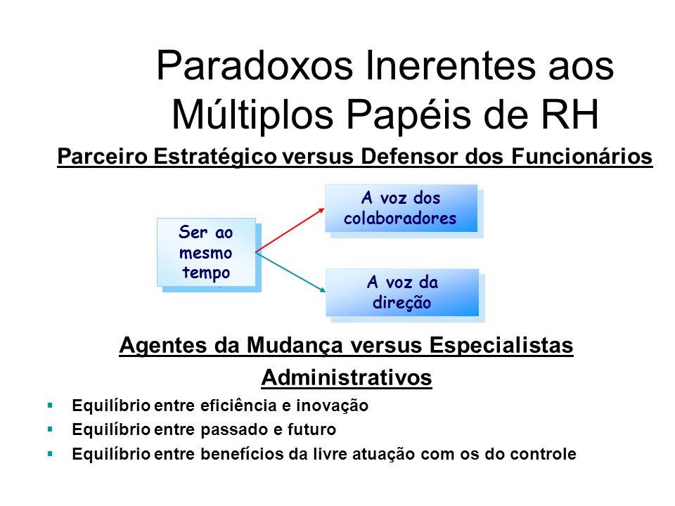 Paradoxos Inerentes aos Múltiplos Papéis de RH Parceiro Estratégico versus Defensor dos Funcionários Ser ao mesmo tempo A voz dos colaboradores A voz