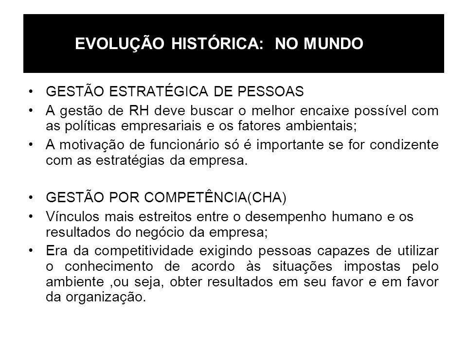 EVOLUÇÃO HISTÓRICA: NO BRASIL PERÍODOENFOQUE ATÉ 1929NENHUM Registros, controle e qtde de pessoal e folha de pagamento.