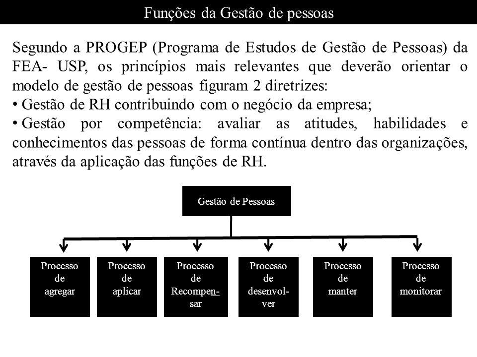 Segundo a PROGEP (Programa de Estudos de Gestão de Pessoas) da FEA- USP, os princípios mais relevantes que deverão orientar o modelo de gestão de pess
