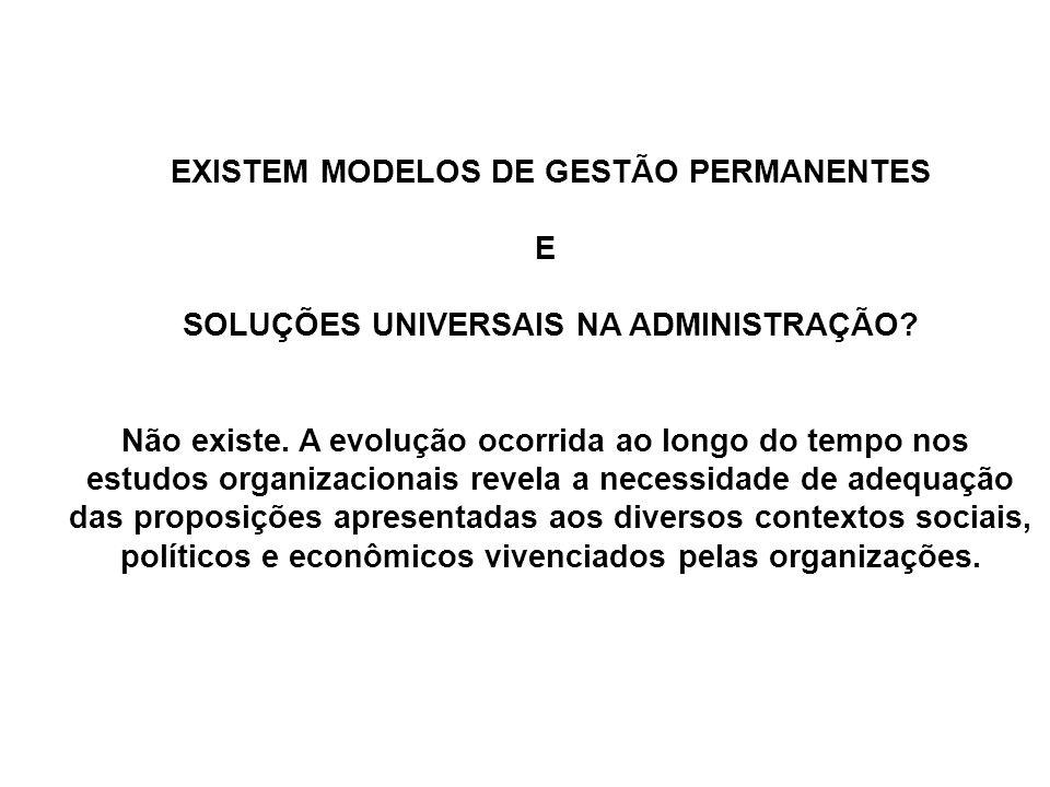 Organização O QUE É GESTÃO DE PESSOAS.