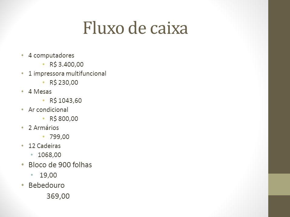 Fluxo de caixa 4 computadores R$ 3.400,00 1 impressora multifuncional R$ 230,00 4 Mesas R$ 1043,60 Ar condicional R$ 800,00 2 Armários 799,00 12 Cadei