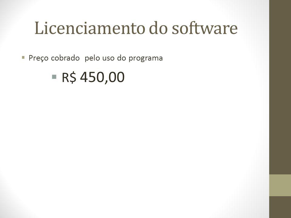 Licenciamento do software Preço cobrado pelo uso do programa R$ 450,00