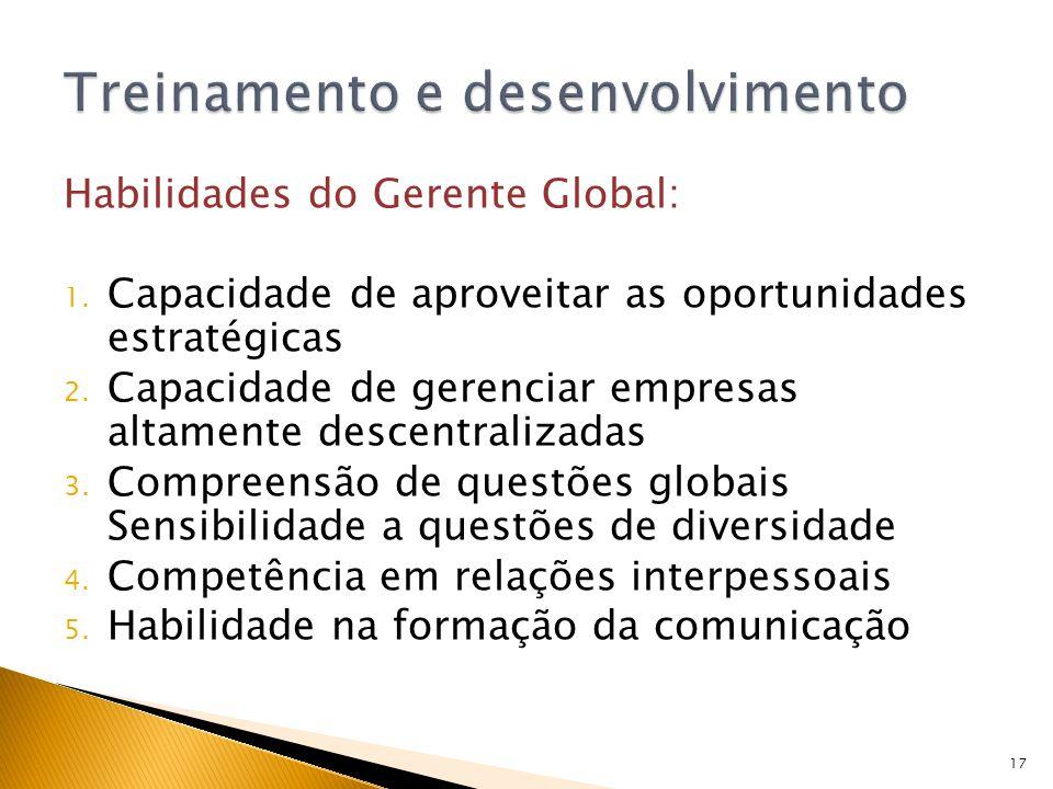 17 Habilidades do Gerente Global: 1. Capacidade de aproveitar as oportunidades estratégicas 2. Capacidade de gerenciar empresas altamente descentraliz