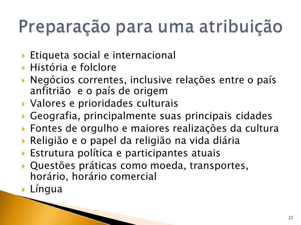 22 Etiqueta social e internacional História e folclore Negócios correntes, inclusive relações entre o país anfitrião e o país de origem Valores e prio