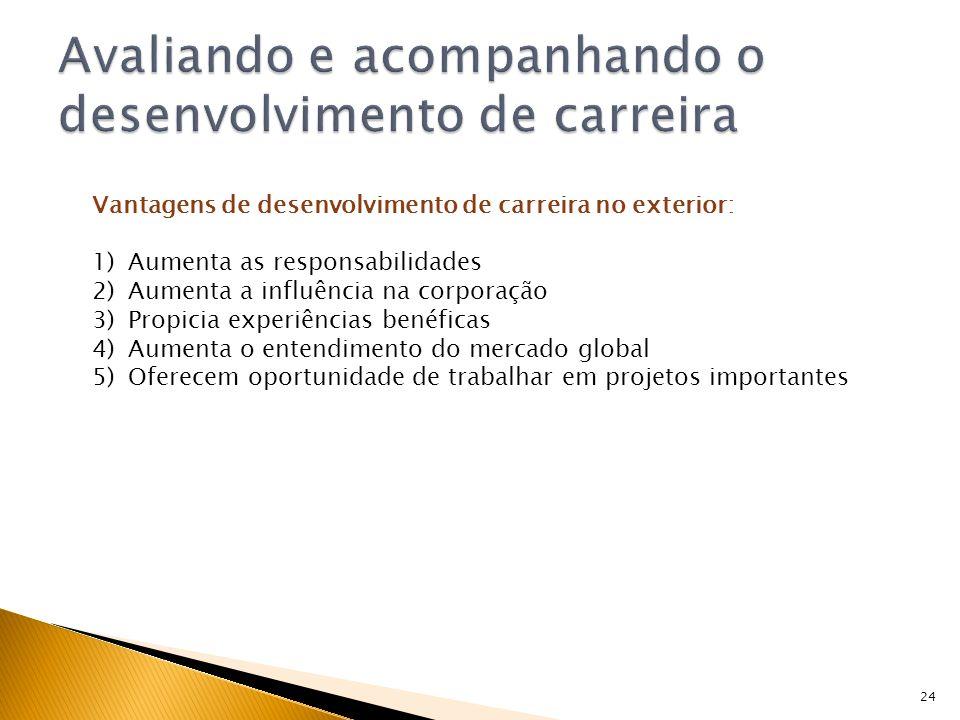 24 Vantagens de desenvolvimento de carreira no exterior: 1)Aumenta as responsabilidades 2)Aumenta a influência na corporação 3)Propicia experiências b