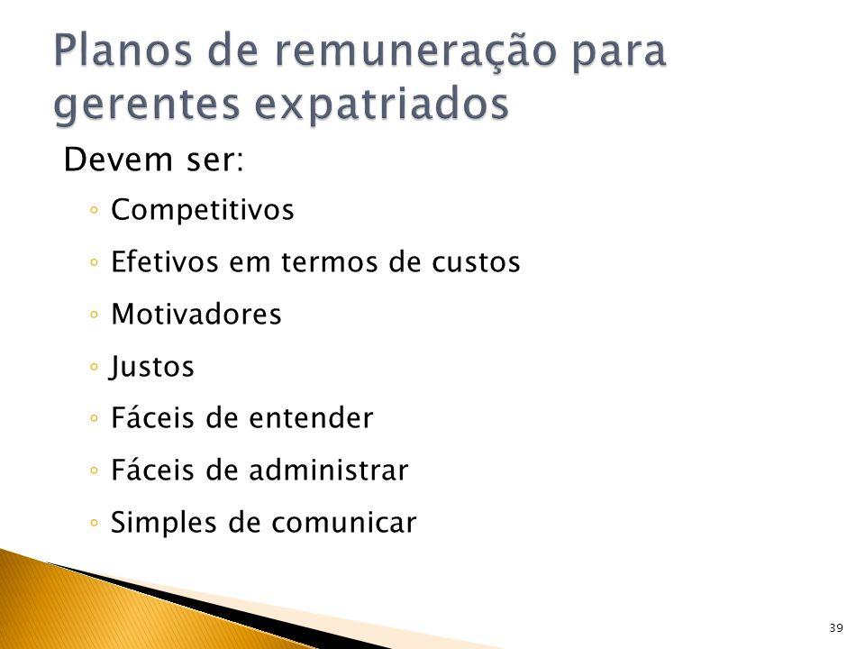 39 Devem ser: Competitivos Efetivos em termos de custos Motivadores Justos Fáceis de entender Fáceis de administrar Simples de comunicar