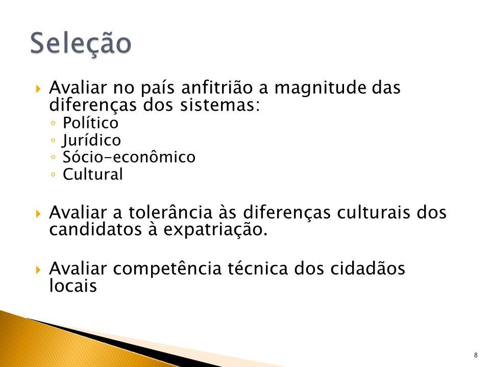 8 Avaliar no país anfitrião a magnitude das diferenças dos sistemas: Político Jurídico Sócio-econômico Cultural Avaliar a tolerância às diferenças cul