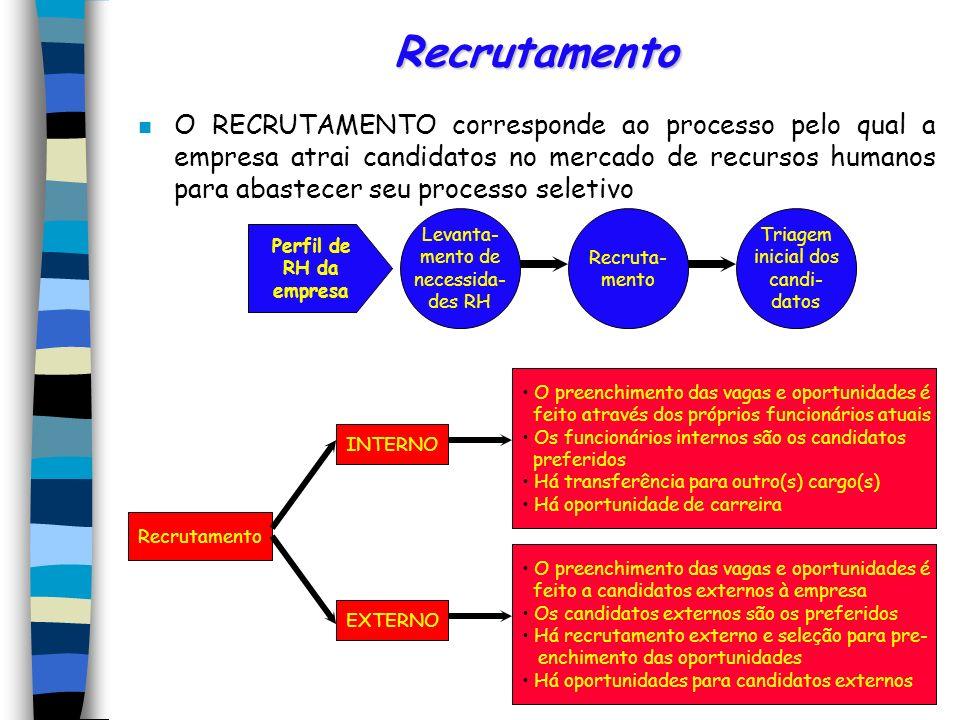 Mercado de RH e de Trabalho mercado de trabalho mercado de recursos humanos O mercado de trabalho se refere às oportunidades de emprego e vagas existe