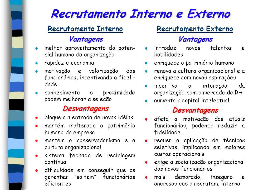 Recrutamento n O RECRUTAMENTO corresponde ao processo pelo qual a empresa atrai candidatos no mercado de recursos humanos para abastecer seu processo