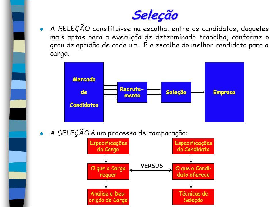 Seleção l A SELEÇÃO constitui-se na escolha, entre os candidatos, daqueles mais aptos para a execução de determinado trabalho, conforme o grau de aptidão de cada um.