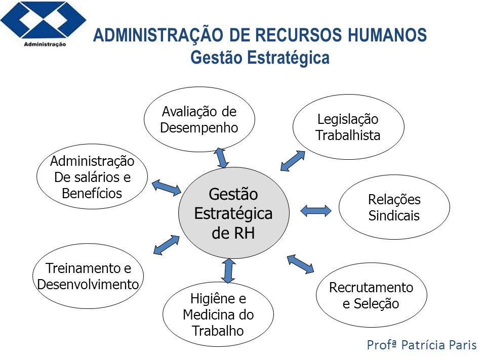 ADMINISTRAÇÃO DE RECURSOS HUMANOS Gestão Estratégica Gestão Estratégica de RH Administração De salários e Benefícios Treinamento e Desenvolvimento Hig