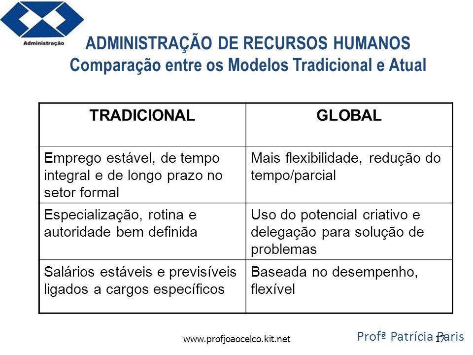 ADMINISTRAÇÃO DE RECURSOS HUMANOS Comparação entre os Modelos Tradicional e Atual TRADICIONALGLOBAL Emprego estável, de tempo integral e de longo praz
