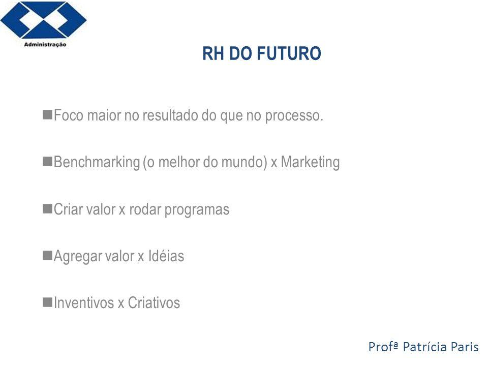 RH DO FUTURO Foco maior no resultado do que no processo. Benchmarking (o melhor do mundo) x Marketing Criar valor x rodar programas Agregar valor x Id