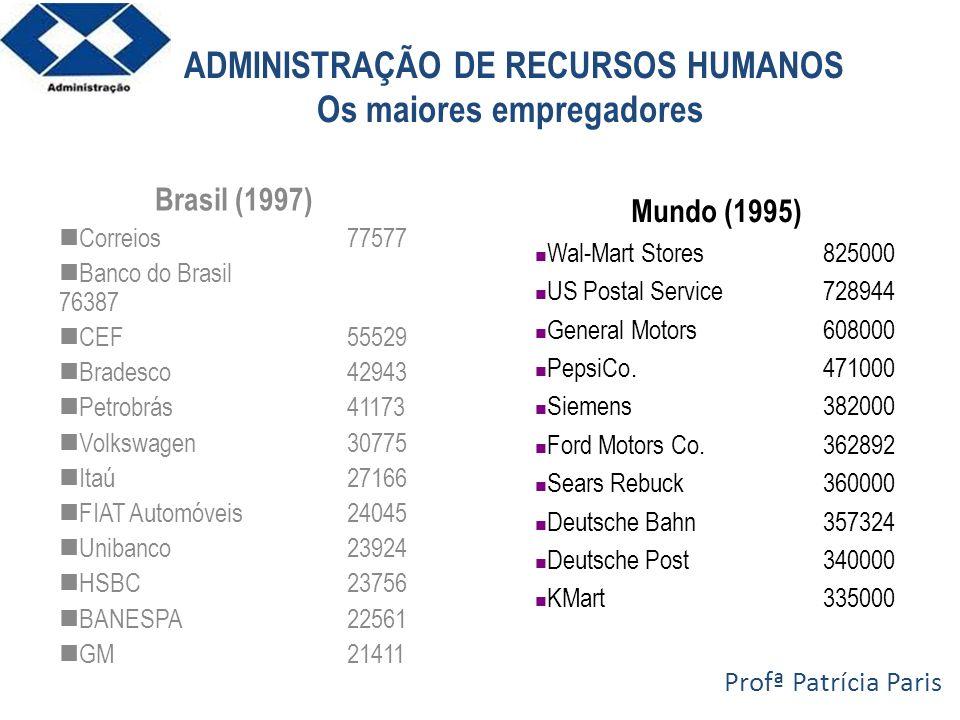 ADMINISTRAÇÃO DE RECURSOS HUMANOS Os maiores empregadores Brasil (1997) Correios 77577 Banco do Brasil 76387 CEF55529 Bradesco42943 Petrobrás41173 Vol