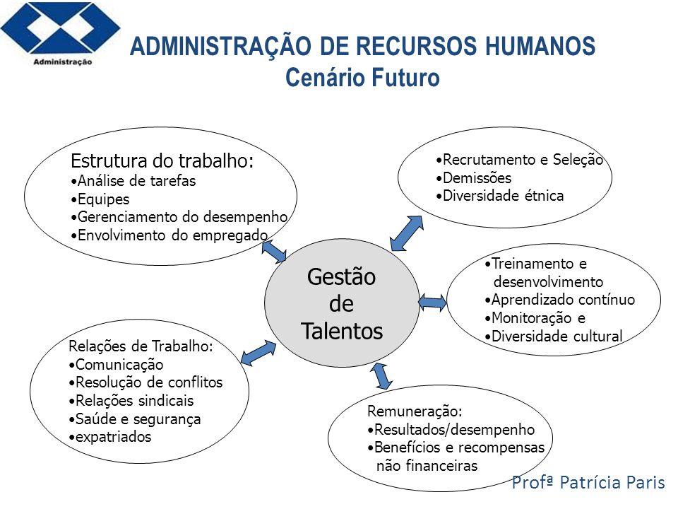 ADMINISTRAÇÃO DE RECURSOS HUMANOS Cenário Futuro Gestão de Talentos Estrutura do trabalho: Análise de tarefas Equipes Gerenciamento do desempenho Envo