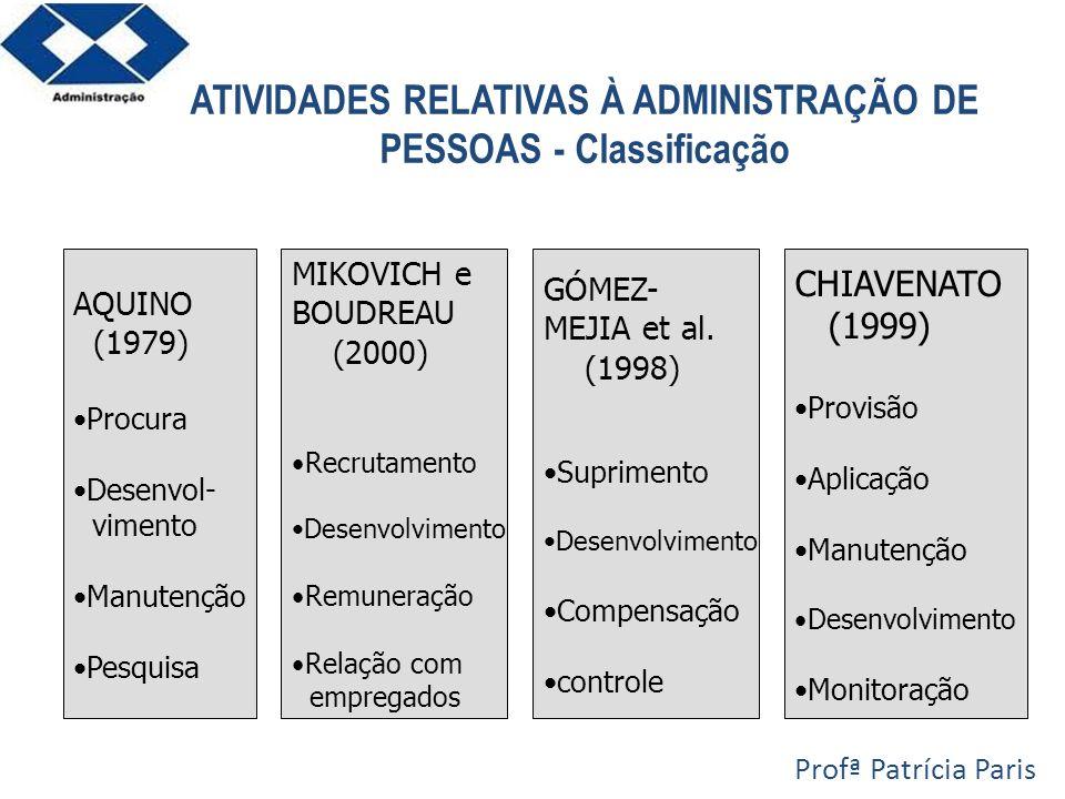 ATIVIDADES RELATIVAS À ADMINISTRAÇÃO DE PESSOAS - Classificação AQUINO (1979) Procura Desenvol- vimento Manutenção Pesquisa MIKOVICH e BOUDREAU (2000)