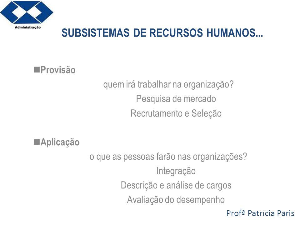SUBSISTEMAS DE RECURSOS HUMANOS... Provisão quem irá trabalhar na organização? Pesquisa de mercado Recrutamento e Seleção Aplicação o que as pessoas f