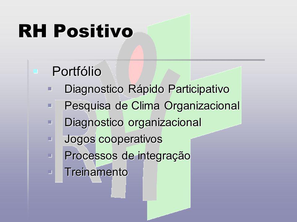 Interpretação do Problema A.Motivação B.Gestão do conhecimento C.Remuneração D.Ambiente de trabalho E.Demissão e greve