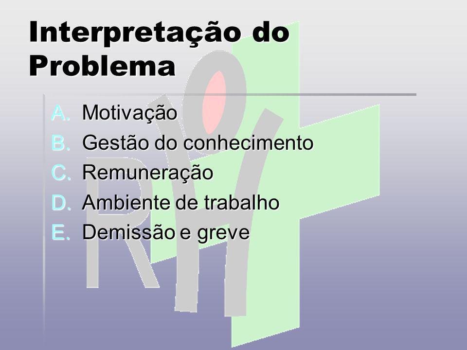 Solução 1.Diagnóstico 2.Plano motivacional 3.Treinamentos 4.Qualidade de vida 5.Mensuração de resultados