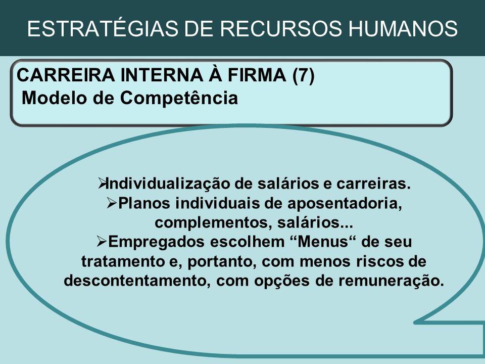 ESTRATÉGIAS DE RECURSOS HUMANOS CARREIRA INTERNA À FIRMA (7) Modelo de Competência Individualização de salários e carreiras. Planos individuais de apo