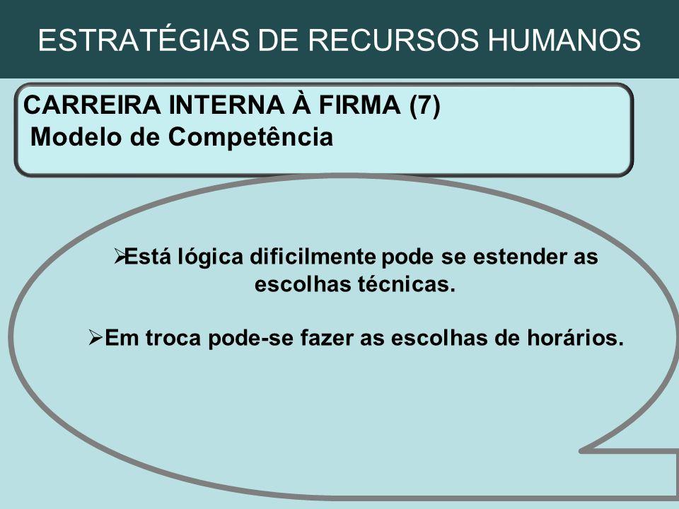 ESTRATÉGIAS DE RECURSOS HUMANOS CARREIRA INTERNA À FIRMA (7) Modelo de Competência Está lógica dificilmente pode se estender as escolhas técnicas. Em
