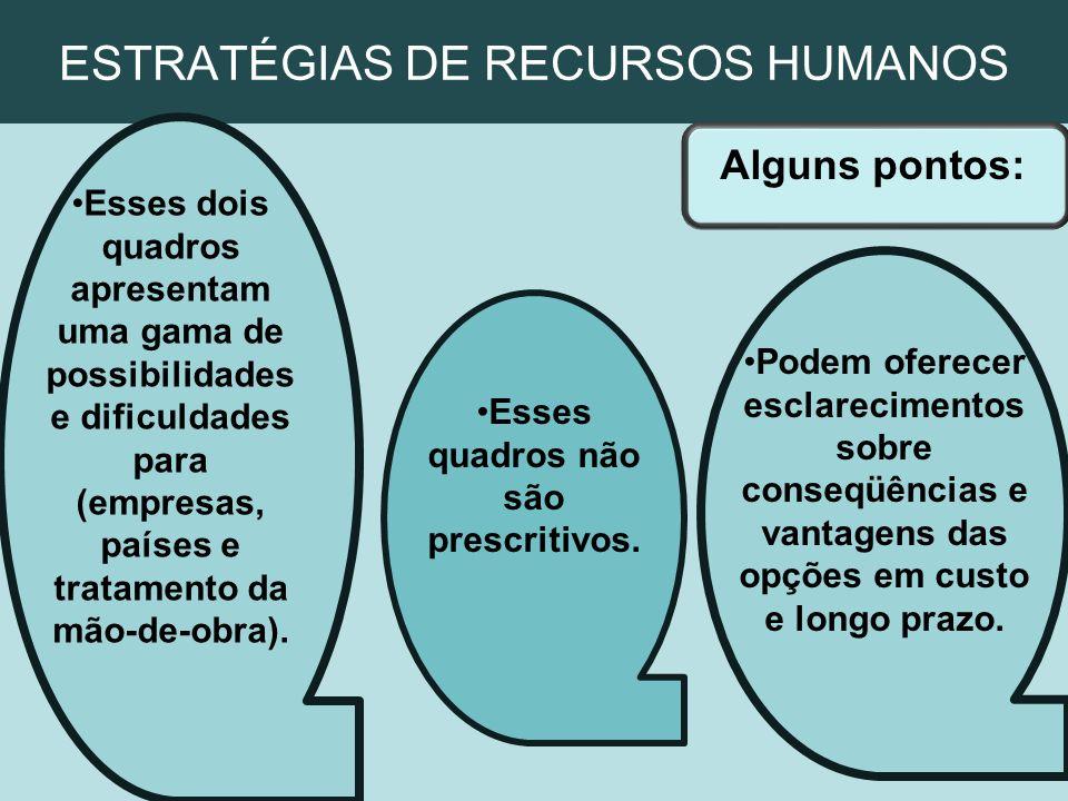ESTRATÉGIAS DE RECURSOS HUMANOS Alguns pontos: Esses dois quadros apresentam uma gama de possibilidades e dificuldades para (empresas, países e tratam