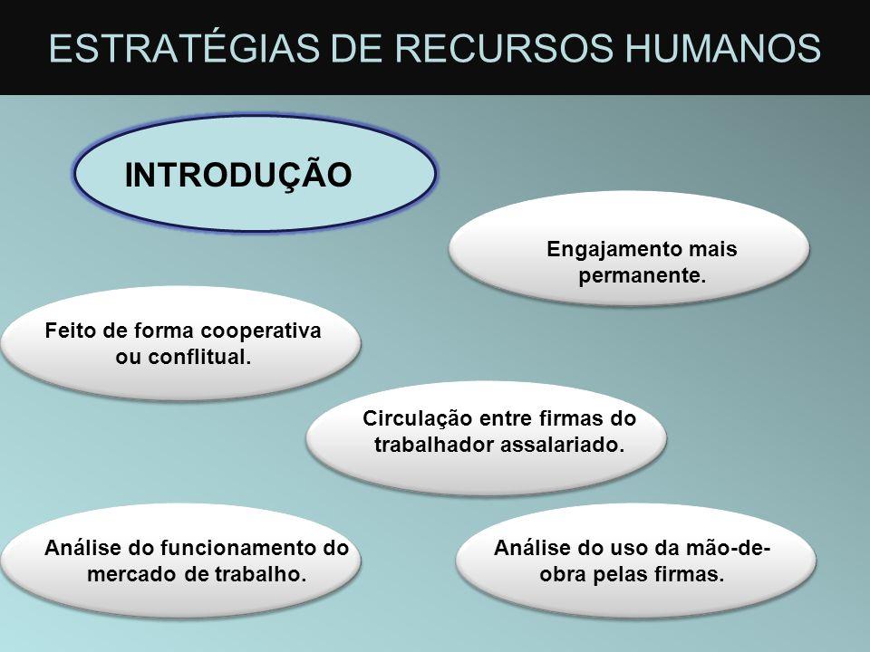 ESTRATÉGIAS DE RECURSOS HUMANOS BERNARD GAZIER (1993) considerava oito opções de base à partir das contribuições da economia do trabalho e da economia das organizações.