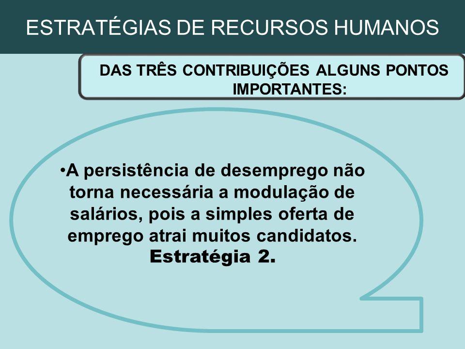 ESTRATÉGIAS DE RECURSOS HUMANOS DAS TRÊS CONTRIBUIÇÕES ALGUNS PONTOS IMPORTANTES: A persistência de desemprego não torna necessária a modulação de sal