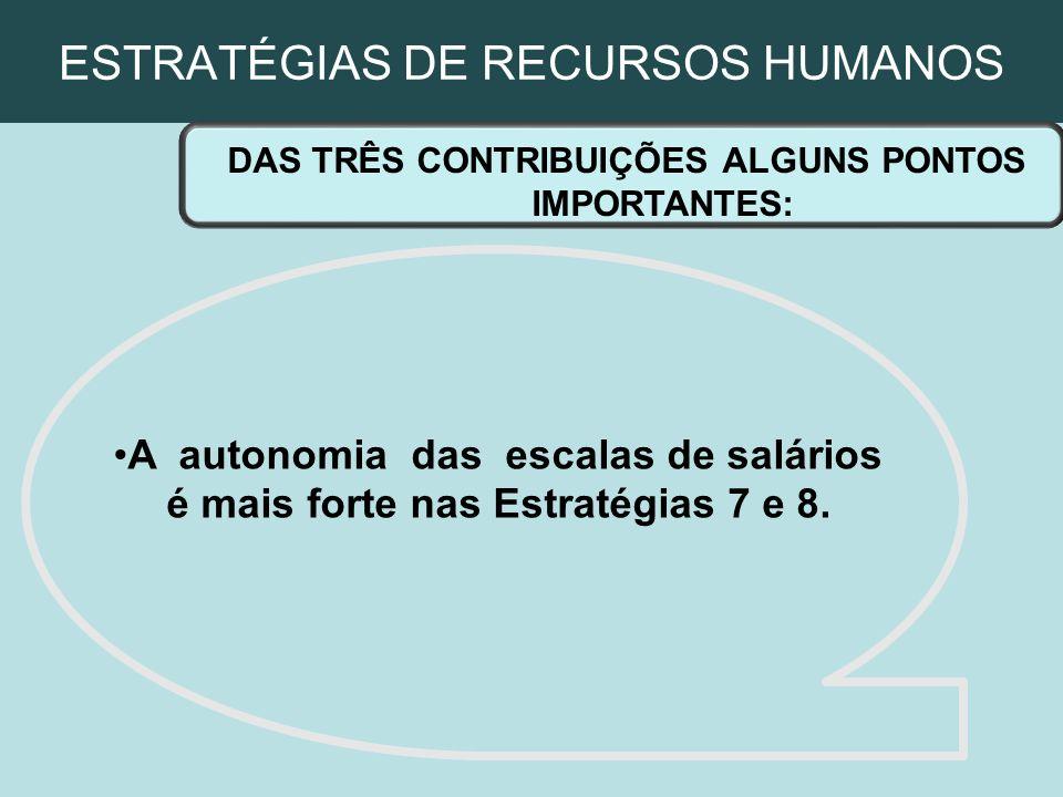 ESTRATÉGIAS DE RECURSOS HUMANOS DAS TRÊS CONTRIBUIÇÕES ALGUNS PONTOS IMPORTANTES: A autonomia das escalas de salários é mais forte nas Estratégias 7 e