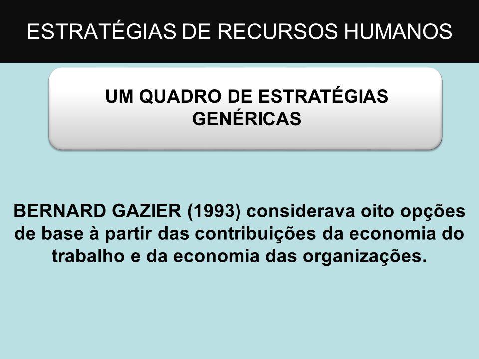 ESTRATÉGIAS DE RECURSOS HUMANOS QUADRO DE OPÇÕES ESTÁTICAS MÃO-DE-OBRA ELEMENTAR MÃO-DE-OBRA DIVERSIFICADA CAPTAÇÃOLocalização ou Relocalização Vantagem Salarial e Diferencial FIXAÇÃOPaternalismo e atitude Fordista Estabilização do Conjunto e Organização Fonte: GAZIER (1993) 1 2 3 4
