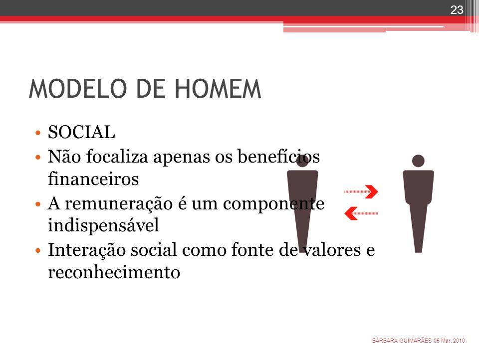 MODELO DE HOMEM SOCIAL Não focaliza apenas os benefícios financeiros A remuneração é um componente indispensável Interação social como fonte de valore