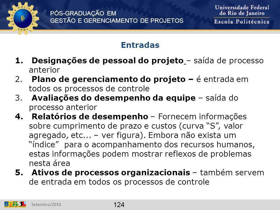 PÓS-GRADUAÇÃO EM GESTÃO E GERENCIAMENTO DE PROJETOS Setembro/2010 124 1. Designações de pessoal do projeto – saída de processo anterior 2. Plano de ge