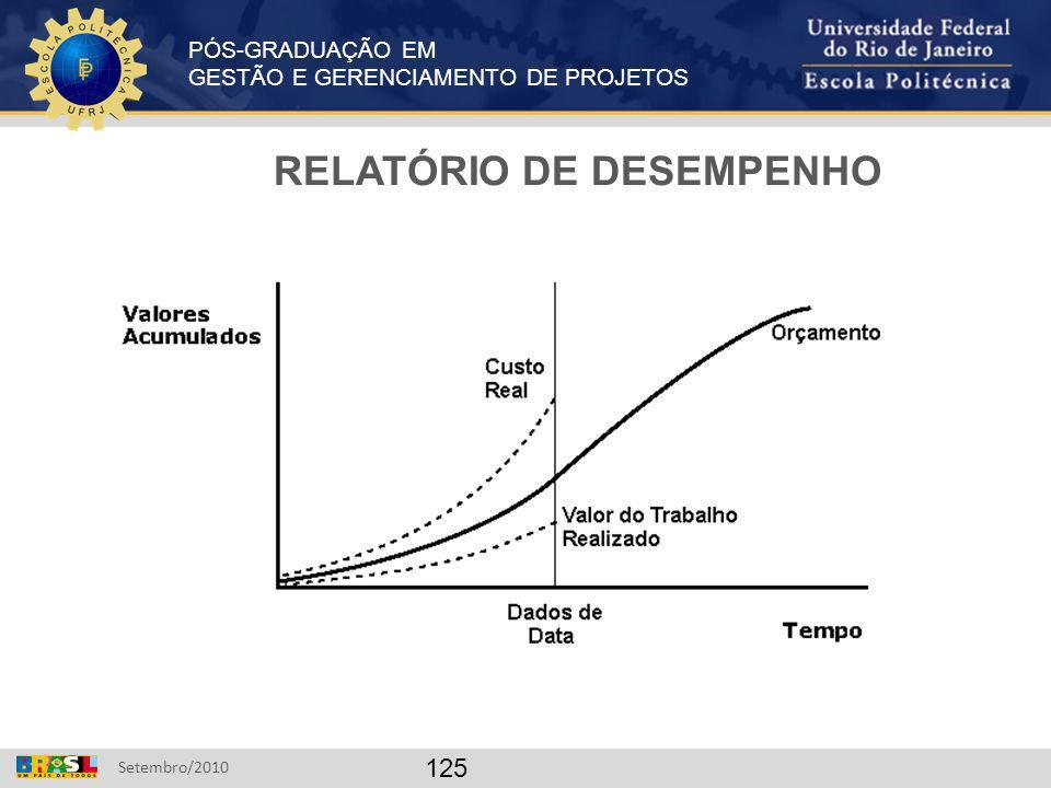 PÓS-GRADUAÇÃO EM GESTÃO E GERENCIAMENTO DE PROJETOS Setembro/2010 125 RELATÓRIO DE DESEMPENHO
