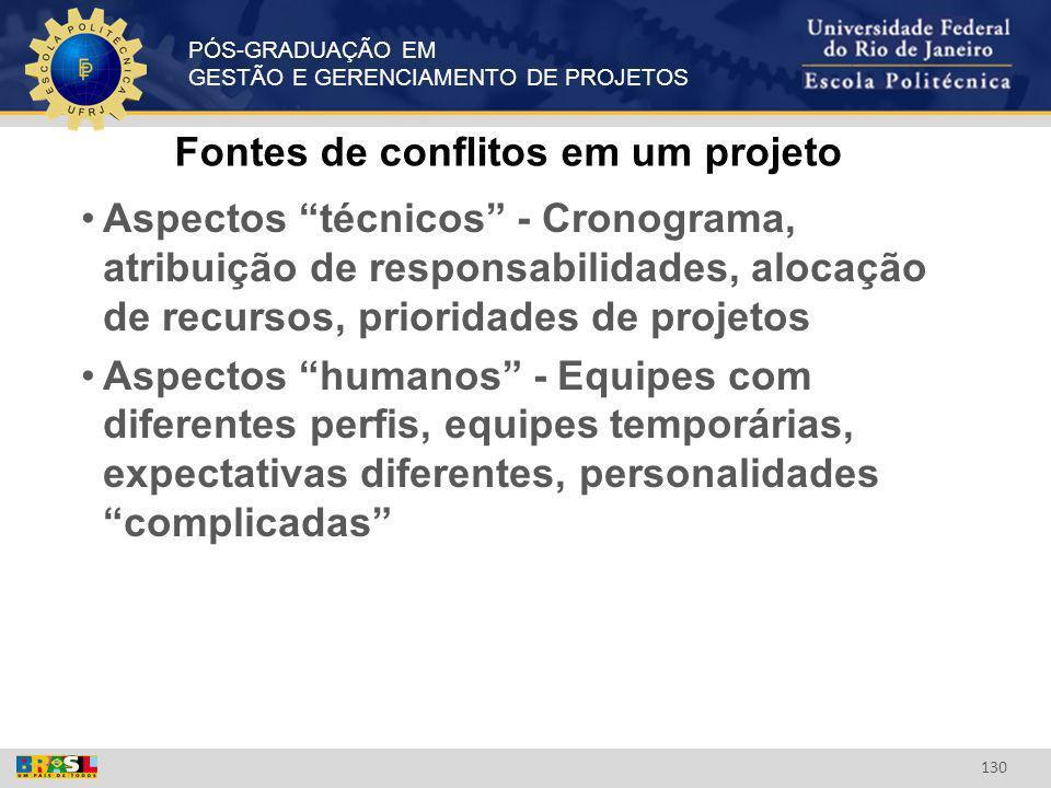 PÓS-GRADUAÇÃO EM GESTÃO E GERENCIAMENTO DE PROJETOS 130 Fontes de conflitos em um projeto Aspectos técnicos - Cronograma, atribuição de responsabilida