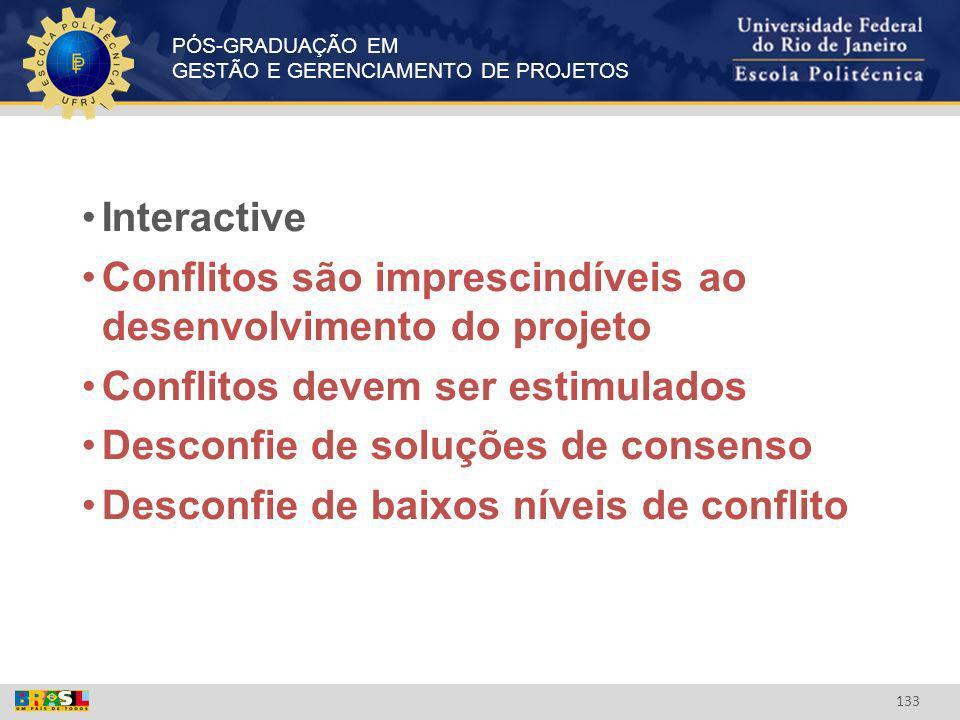 PÓS-GRADUAÇÃO EM GESTÃO E GERENCIAMENTO DE PROJETOS 133 Interactive Conflitos são imprescindíveis ao desenvolvimento do projeto Conflitos devem ser es