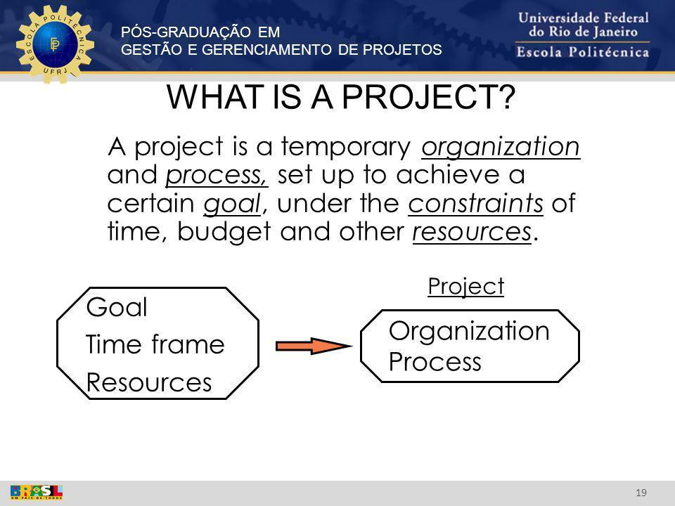 PÓS-GRADUAÇÃO EM GESTÃO E GERENCIAMENTO DE PROJETOS 19 WHAT IS A PROJECT? A project is a temporary organization and process, set up to achieve a certa