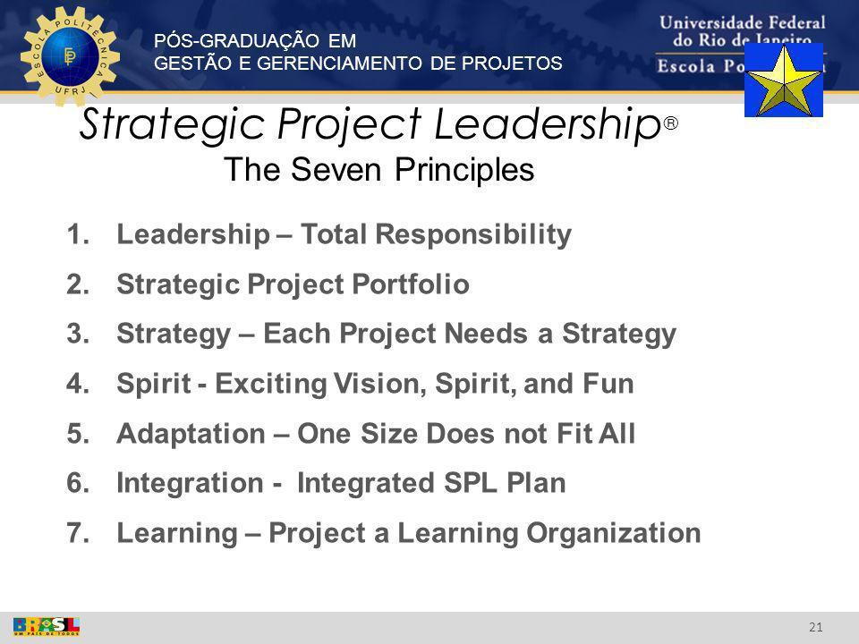 PÓS-GRADUAÇÃO EM GESTÃO E GERENCIAMENTO DE PROJETOS 21 1.Leadership – Total Responsibility 2.Strategic Project Portfolio 3.Strategy – Each Project Nee
