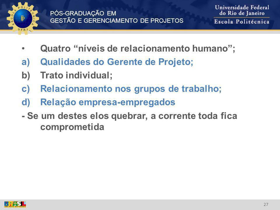 PÓS-GRADUAÇÃO EM GESTÃO E GERENCIAMENTO DE PROJETOS 27 Quatro níveis de relacionamento humano; a)Qualidades do Gerente de Projeto; b)Trato individual;