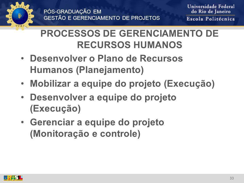 PÓS-GRADUAÇÃO EM GESTÃO E GERENCIAMENTO DE PROJETOS 33 PROCESSOS DE GERENCIAMENTO DE RECURSOS HUMANOS Desenvolver o Plano de Recursos Humanos (Planeja