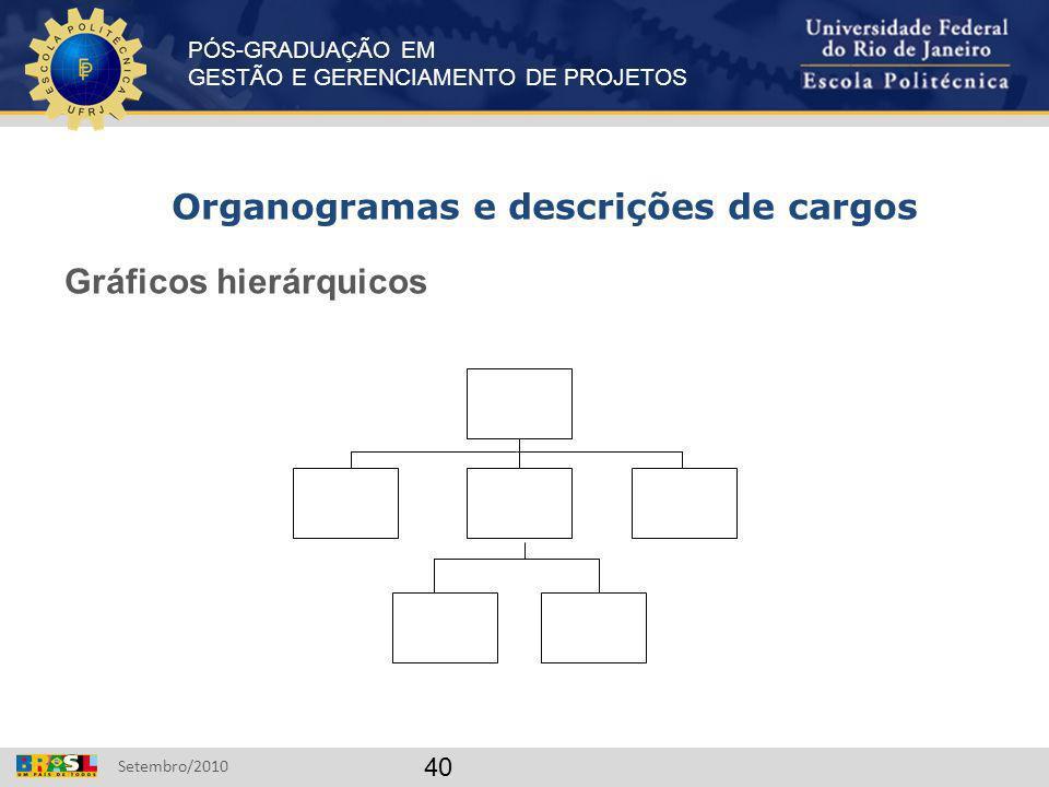 PÓS-GRADUAÇÃO EM GESTÃO E GERENCIAMENTO DE PROJETOS Setembro/2010 40 Gráficos hierárquicos Organogramas e descrições de cargos