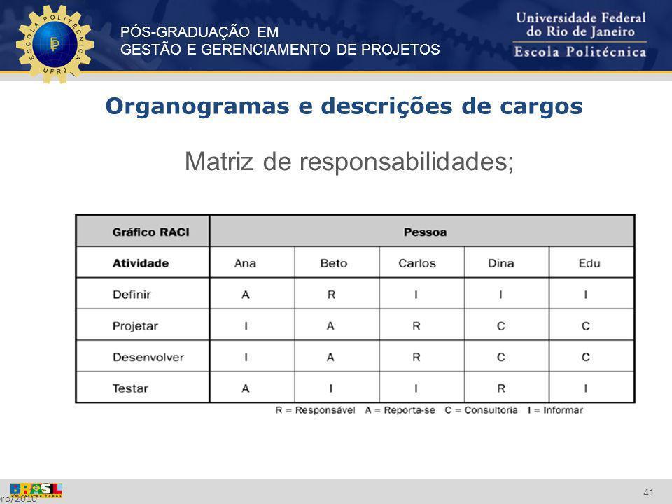 PÓS-GRADUAÇÃO EM GESTÃO E GERENCIAMENTO DE PROJETOS Setembro/2010 41 Matriz de responsabilidades; Organogramas e descrições de cargos
