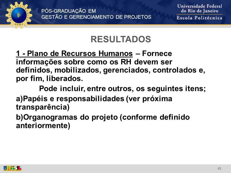 PÓS-GRADUAÇÃO EM GESTÃO E GERENCIAMENTO DE PROJETOS 45 RESULTADOS 1 - Plano de Recursos Humanos – Fornece informações sobre como os RH devem ser defin